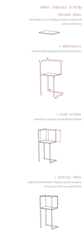 konštrukčný nákres idei skladateľnosti a variability